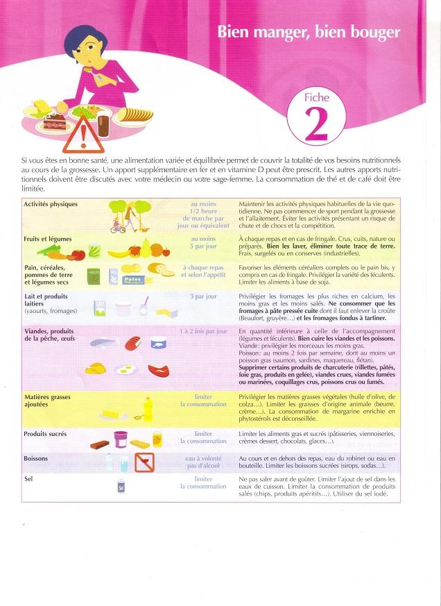 conseil alimentaire femme enceinte